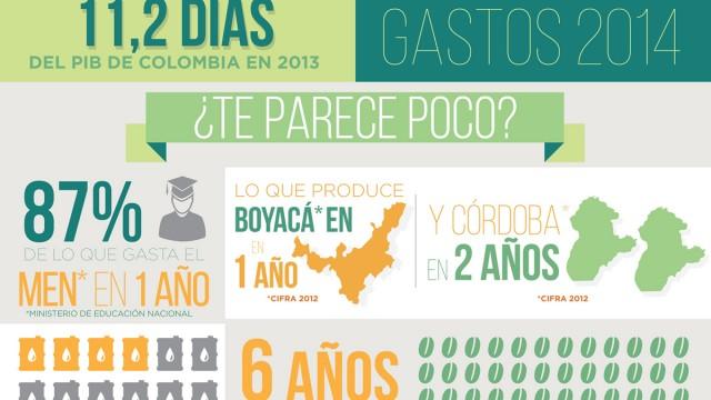 Lamudi infografía costos mundial arch part