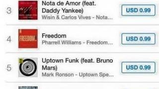 Uno iTunes