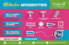 anticoncepcion-profamilia