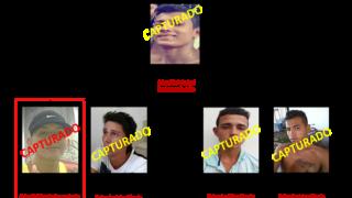 ORGANIGRAMA LOS DE SAN MARTIN