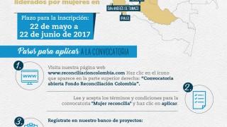Infografia Mujer Reconcilia 2