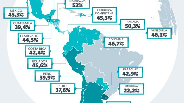 ESR 2017 Colombia