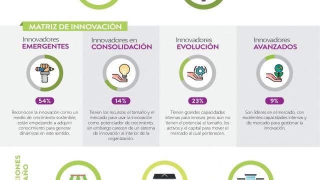Pactos Por La Innovación Se Fortalece En Norte de Santander